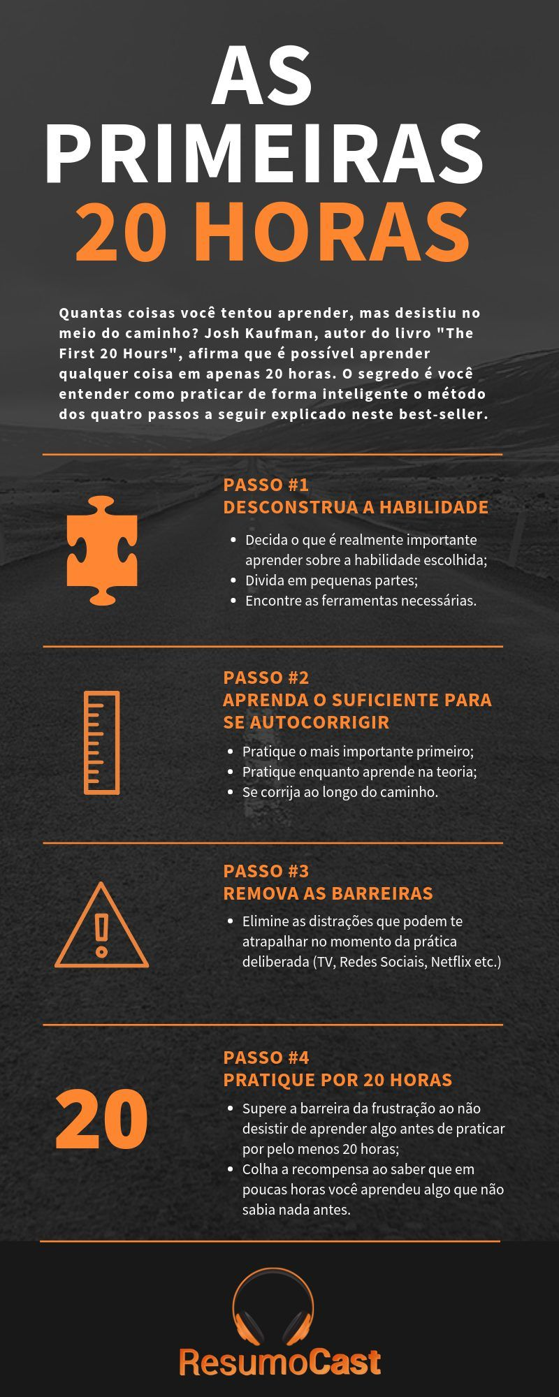 As Primeiras 20 Horas (The First 20 Hours) - Infográfico